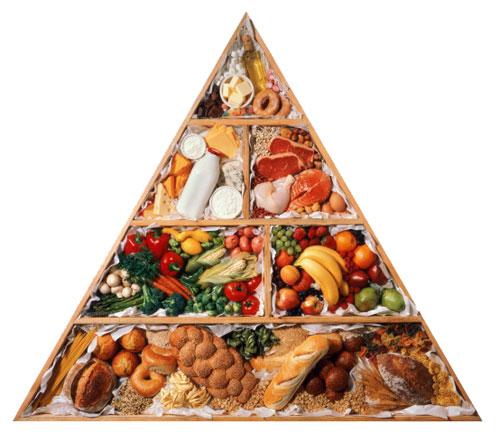 правильное питание дома меню