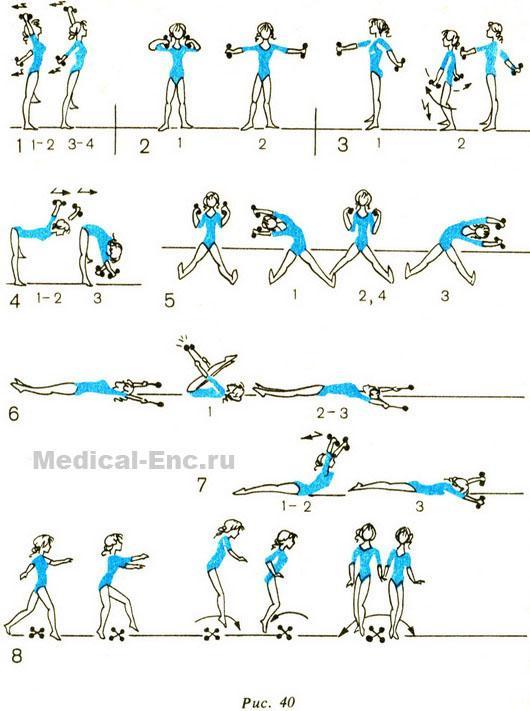 картинки упражнений для похудения в домашних условиях