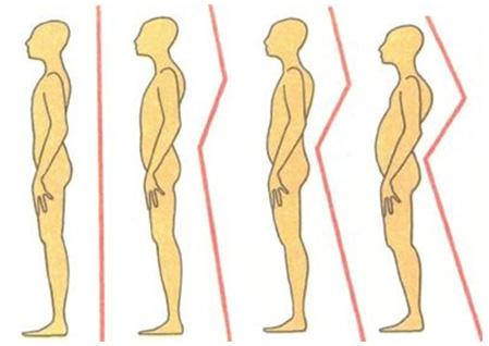 Упражнения для спины при сутулости для детей